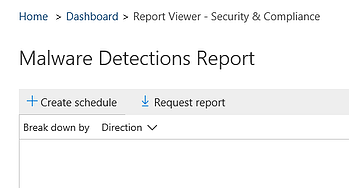 Malware detections schedule